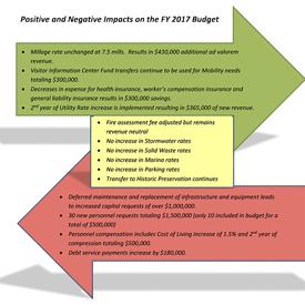275-2017-city-budget
